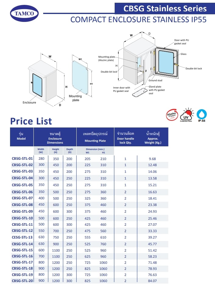 TAMCO รุ่น CBSG-STL-16 IP55 ราคา 20,212 บาท