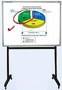 Vertex Touchboard PS-080