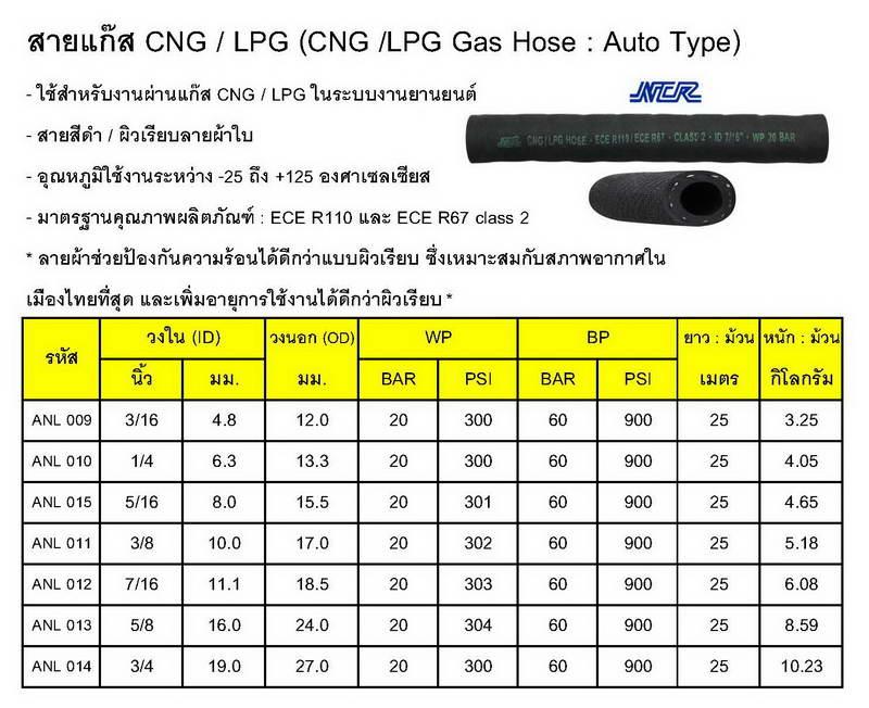 สายแก๊ส CNG, สายแก๊ส LPG
