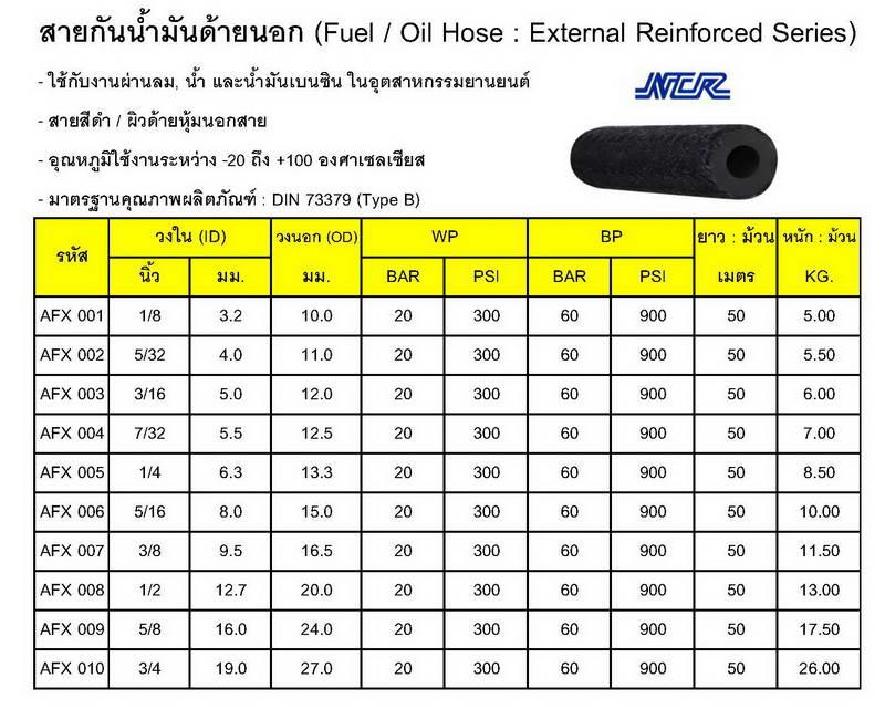 สายกันน้ำมันด้ายนอก (Fuel Oil Hose External Reinforced Series)