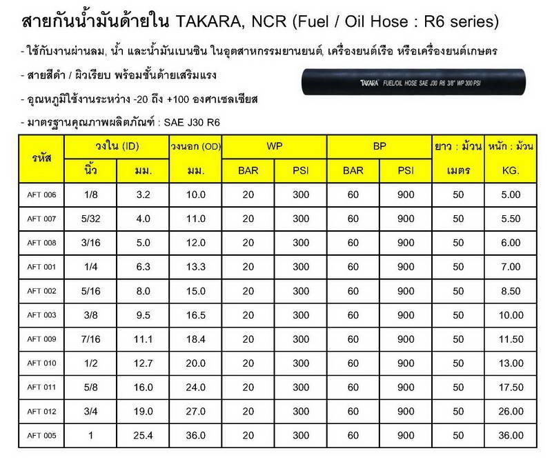 สายกันน้ำมันด้ายในTAKARA, สายกันน้ำมันด้ายในNCR (Fuel Oil Hose)