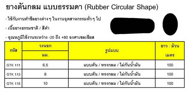 ยางตันกลมแบบธรรมดา (Rubber Circular Shape), ยางตันกลมแบบกันน้ำมัน (Rubber Circular Shape NBR Type)