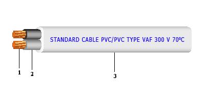 สายไฟ VAF 2x6 mm  ม้วน100เมตร Connect,Dema