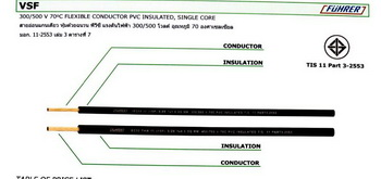สายไฟ  สายคอนโทรล VSF 16 mm  สีขาว 100เมตร