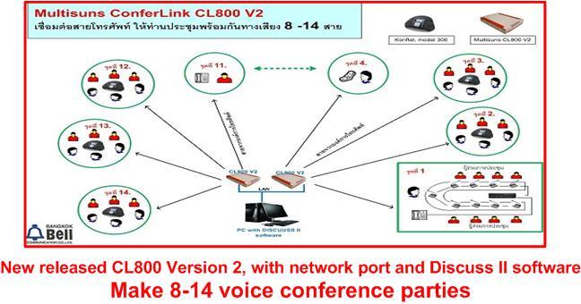 CL800V2