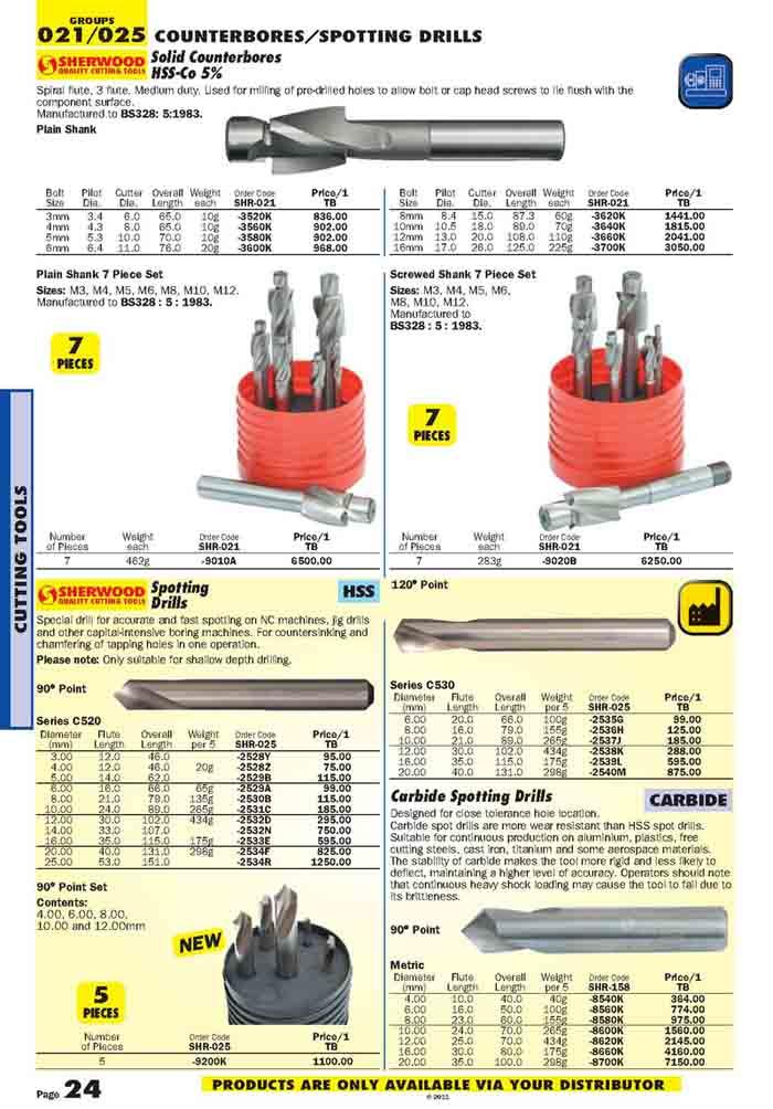 เครื่องมือช่างหมวด COUNTERBORES/SPOTTING DRILLS หน้า 24