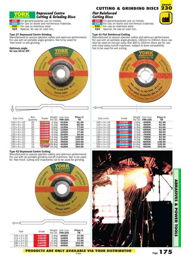 เครื่องมือช่างหมวด CUTTING and GRINDING DISCS หน้า 175