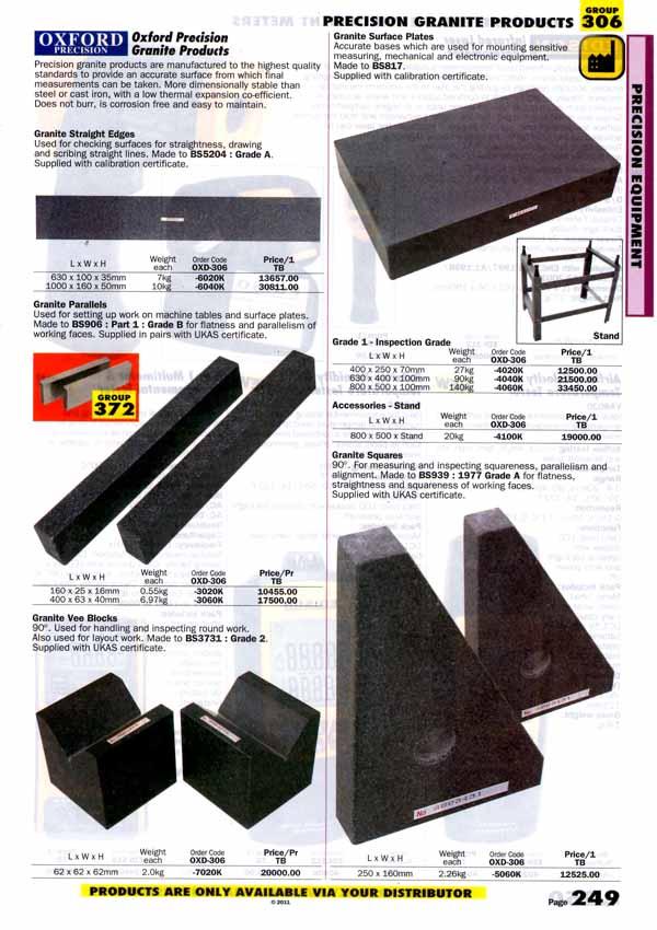 เครื่องมือช่างหมวด PRECISION GRANITE PRODUCTS หน้า 249