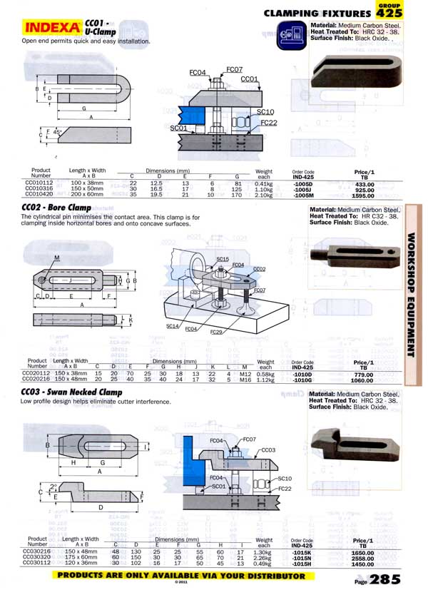 เครื่องมือช่างหมวด CLAMPING FIXTURES หน้า 285