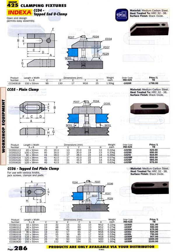 เครื่องมือช่างหมวด CLAMPING FIXTURES หน้า 286