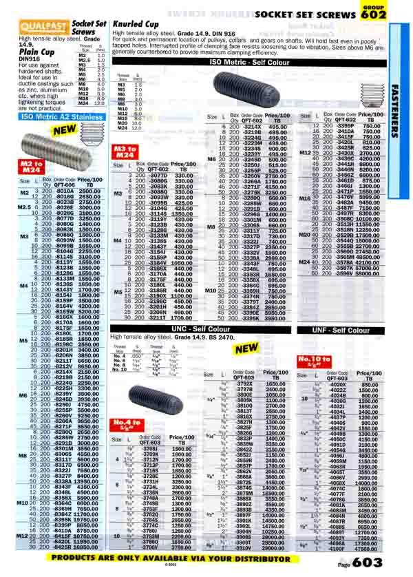 เครื่องมือช่างหมวด SOCKET SET SCREWS หน้า 603