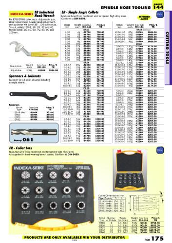 แค็ตตาล็อกเครื่องมือช่าง Group 144 หน้า 175