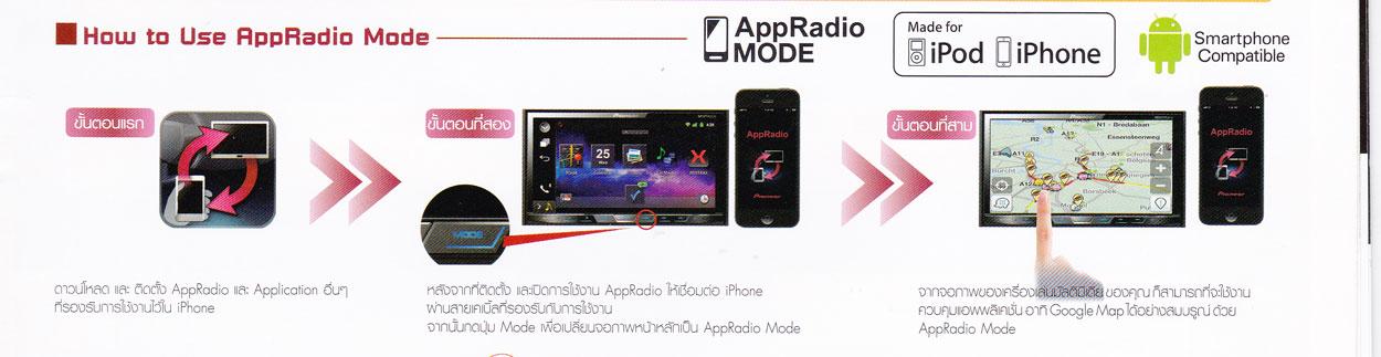 วิธีการใช้งาน AppRadioMode ในรุ่น Pioneer ที่สามารถเชื่อมต่อกับ iPod iPhone Android