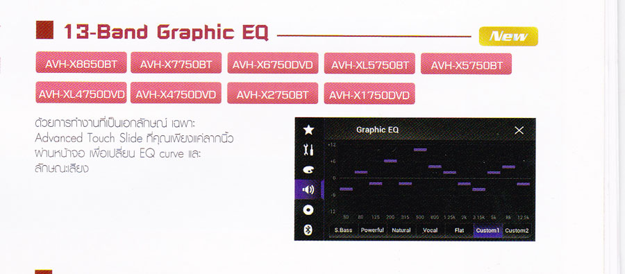 Pioneer 2din ปี2015 รุ่นที่มีบลูทูธ จะมีฟังก์ชั่น 13 band Graphic EQ ให้ด้วยเรามาดูกันครับว่าคืออะไร