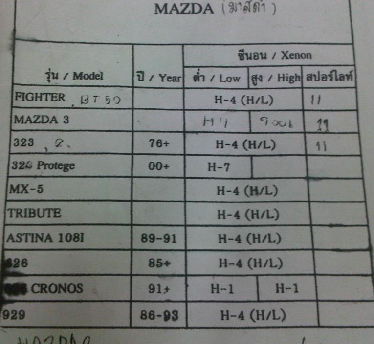 ไฟ XENON MAZDA ทุกรุ่น