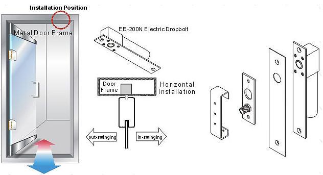 กลอนสลักประตูไฟฟ้าสำหรับคีย์การ์ด ประตูกระจก ล็อกประตูไฟฟ้า  Electric deadbolt for access control 5