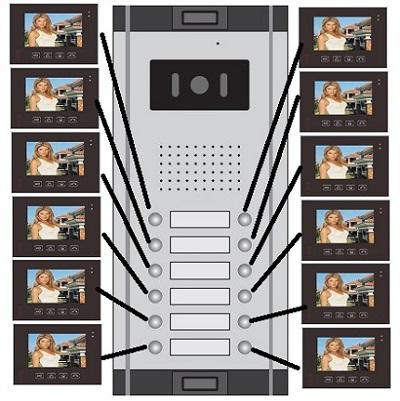 อินเตอร์คอมเลือกจอได้ด้วยปุ่ม มีตั้งแต่ 1-12จอกล้องอินฟราเรทหน้าจอสีกดเปิดประตูได้