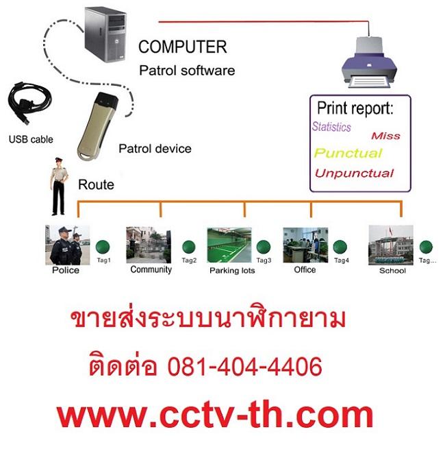 นาฬิกายาม ราคา 4,400 บาท RFID Guard tour system 2