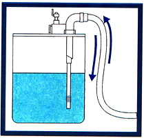 Air Pressure  Vacuum Pumps ( Two-Ways Drum Pump ) APPQ  APDX-Pumps