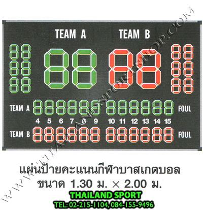 ป้ายคะแนน บาสเกตบอล รุ่น มาตรฐาน (ขนาดป้าย กว้าง 2 m. x สูง 1.30 m.) kn