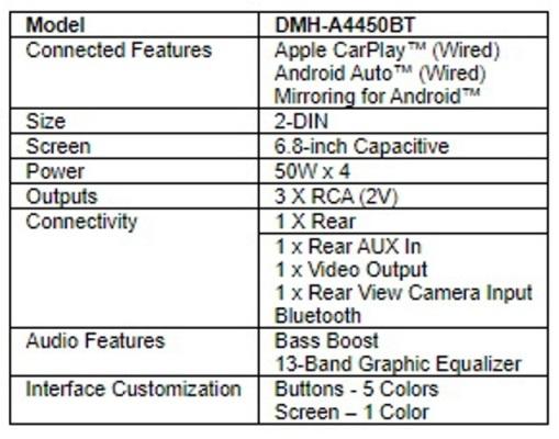 PIONEER DMH-A4450BT (New2021) 4