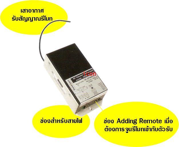 บ้านอัจฉริยะ smart home รุ่น DW-01