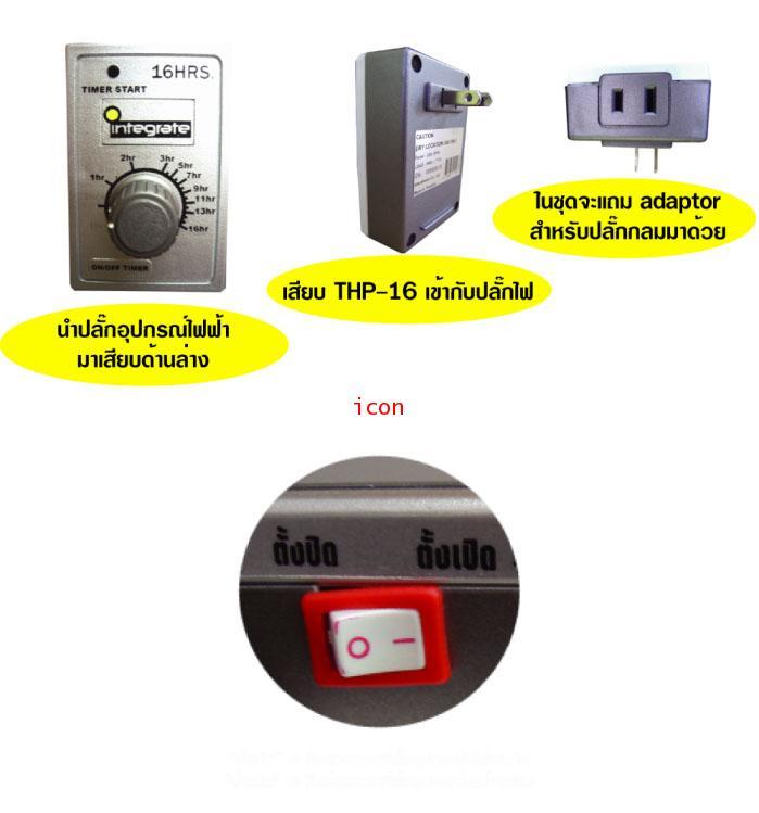 บ้านอัจฉริยะ smart home รุ่น THP-16