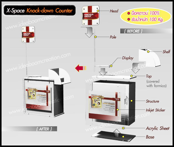 X-Space Counter (ถอดประกอบได้ 100 o/o , รับ นน. 100 kg)