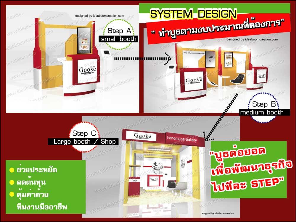 ออกแบบและผลิตบูธต่อยอดธุรกิจ แนวคิดใหม่ (Modular System Booth Design)