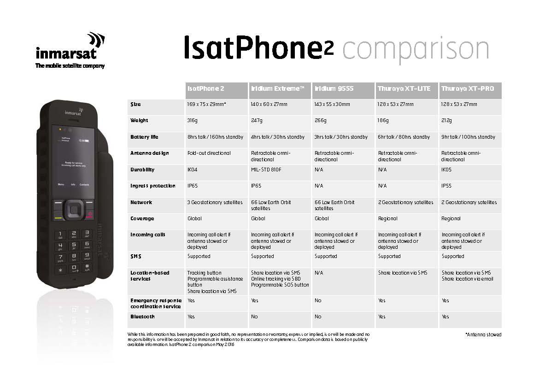 โทรศัพท์ดาวเทียม iSatPhone2 โทรได้ทั่วโลกผ่านระบบดาวเทียม 2