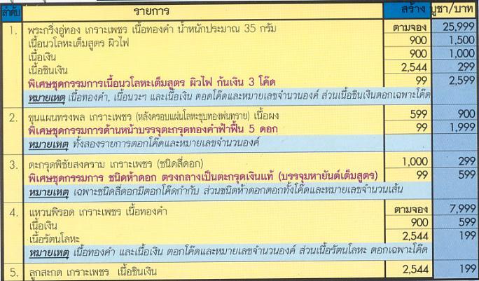 สั่งจองพระกริ่งอู่ทอง เกราะเพชร วัดโพธิ์คอย จ.สุพรรณบุรี 3