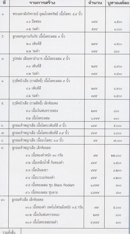 สั่งจองหลวงพ่อเปิ่น วัดบางพระ รุ่น บารมีบูชาครู 45 3