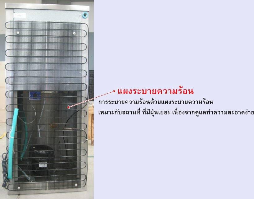 ตู้ทำน้ำเย็น น้ำร้อน 3 ก๊อก MAXCOOL รุ่น MCH-3PW 3