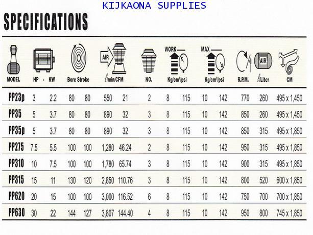 ปั๊มลมพูม่า3แรงม้า ถังลม260ลิตร PUMA Aircompressor Model : PP-23P-260L-220V
