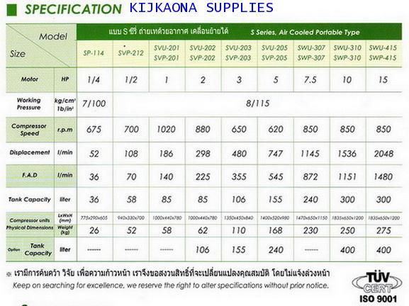 ปั๊มลมสวอน 7.5 แรงม้า 240 ลิตร 380 โวลต์ MODEL:SWP-307-240L-380V