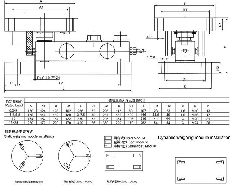 SB load cell 4