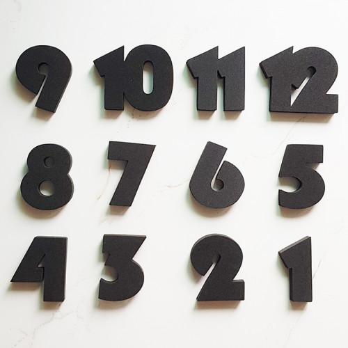 EVA Number Set