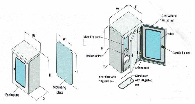 TAMCO CBSG-STL-03 ราคา 8100 บาท