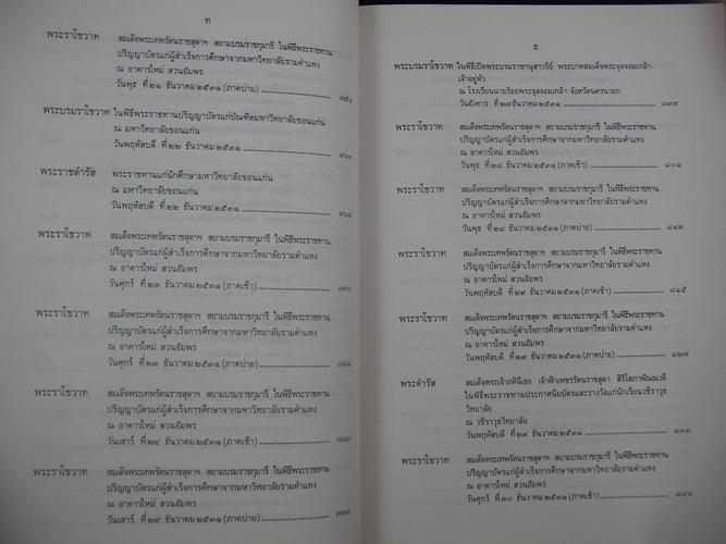 ประมวลพระราชดำรัสและพระบรมราโชวาท ที่พระราชทานในโอกาสต่างๆ (ปีพุทธศักราช2531) 12