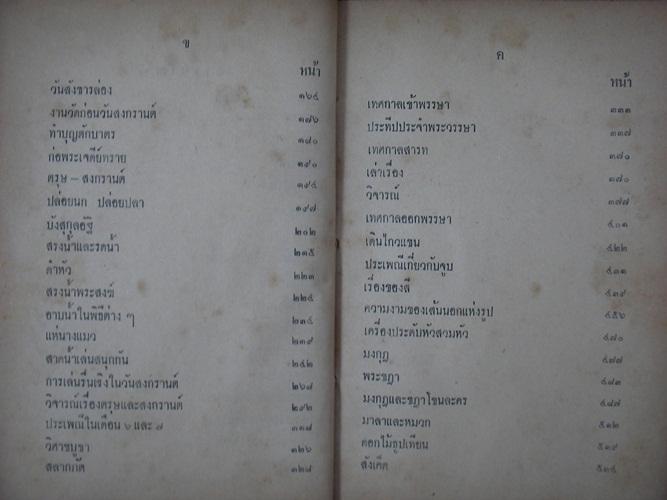 ลัทธิธรรมเนียม และประเพณีของไทย 2