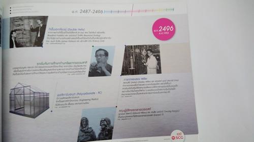 ๑ ศตวรรษวิทยาศาสตร์กับบทบาทของไทย 8