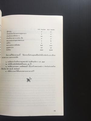 อนุสรณ์ในงานพระราชทานเพลิงศพ คุณหญิงพิณพากย์พิทยาเภท ท.จ. (จำนง เมืองแมน) 9