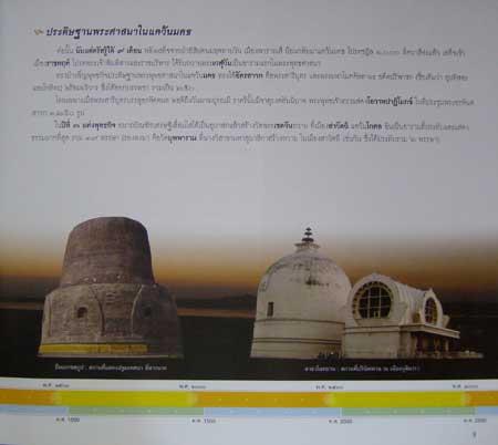 กาลานุกรม: พระพุทธศาสนาในอารยธรรมโลก / พระพรหมคุณาภรณ์ (ป.อ. ปยุตโต) 4