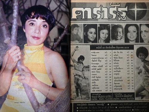 นิตยสาร ดารารัฐ ฉบับที่  22  ประจำเดือน มิถุนายน 2519 3