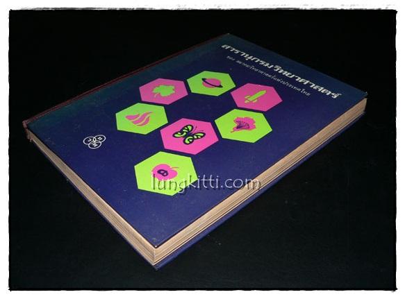 สารานุกรมวิทยาศาสตร์ 8