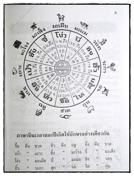 ปฏิทิน 120 ปี ฉบับมาตรฐาน ปรับปรุงเพิ่มเติมใหม่ พ.ศ. 2444 - 2564 2