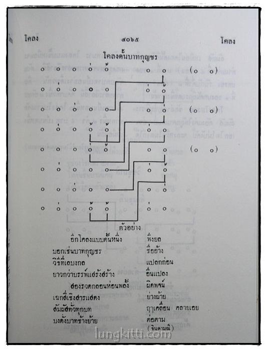 สารานุกรมไทย ฉบับราชบัณฑิตยสถาน เล่ม 7 (แคกสตัน – จรดพระนังคัล) 4