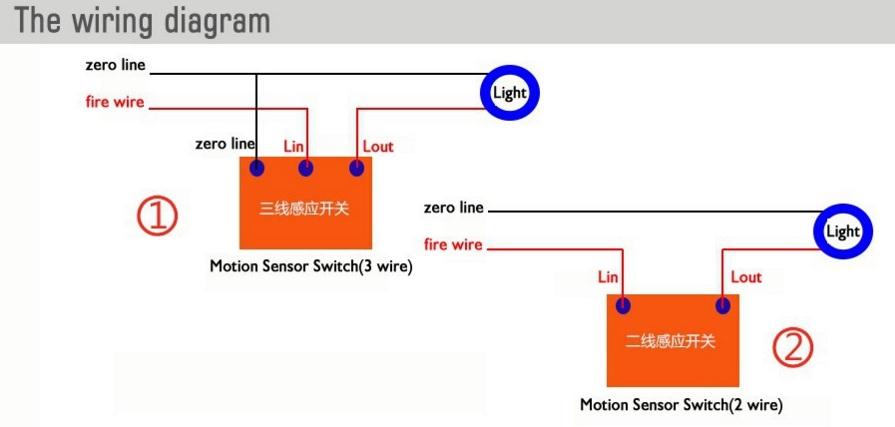 Sensor ตรวจจับความเคลื่อนไหวด้วยระบบ Infrared ระบบเปิด-ปิดไฟอัตโนมัติทางผ่าน ห้องน้ำ ใช้งานที่ โรงแร 3
