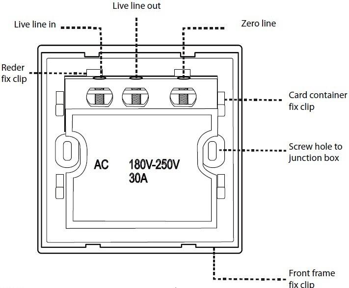 YOUHE Energy Switch ( เปิด-ปิดระบบไฟในห้องพักด้วยบัตร Proximity Card ) 2
