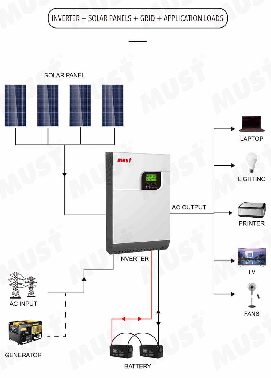 Must High Frequency Solar Inverter PV1800 VPK Series 1KW 1